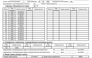 Справка о доходах в свободной форме — 2020: образец для заполнения