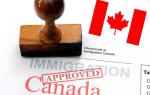 Виза в канаду для россиян в 2020 году: самостоятельное оформление