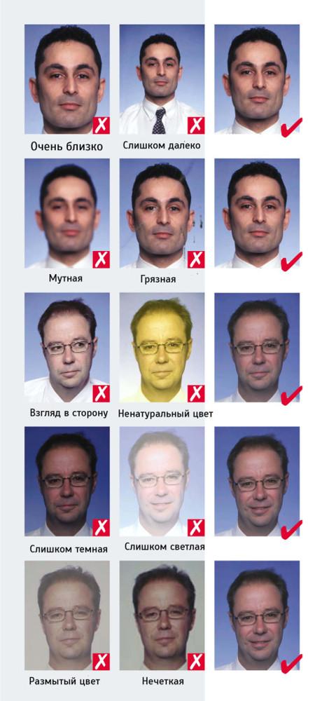 Фото на визу: требования для шенгенского разрешения на въезд в 2020 году