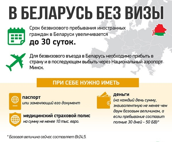 Нужен ли загранпаспорт в Белоруссию для россиян в 2020 году