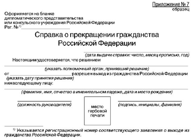 Страны с двойным гражданством с Россией в 2020 году