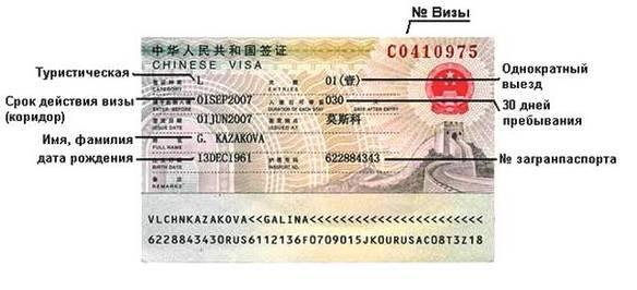 Виза в Китай для россиян в 2020 году: инструкция для самостоятельного оформления