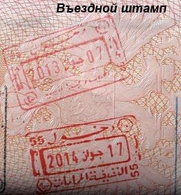 Виза в Тунис: нужна ли для россиян и как её получить в 2020 году
