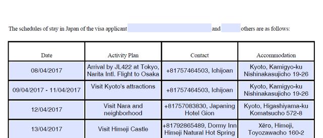 Виза в Японию для россиян в 2020 году: самостоятельное оформление