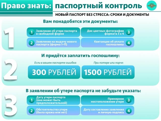Что делать при потере паспорта РФ в 2020 году: восстановление