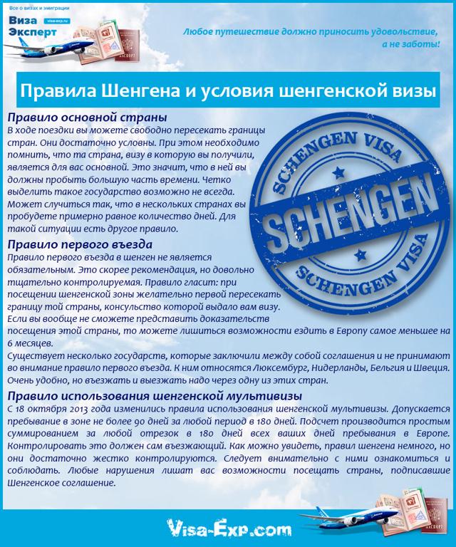 Какие документы нужны для шенгенской визы: полный список бумаг для самостоятельного оформления шенгена
