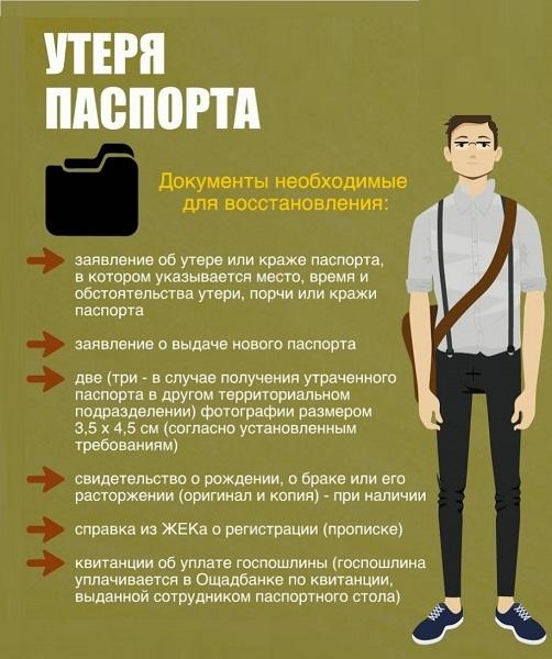 Заявление об утере паспорта в 2020 году: образец