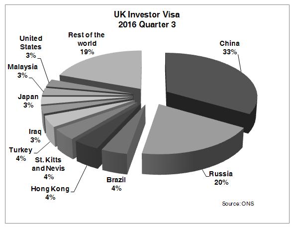 Гражданство Великобритании в 2020 году: как получить россиянину через инвестиции, брак, по натурализации