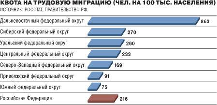 РВП в Крыму в 2020 году: разрешение на временное проживание