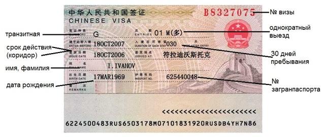 Транзитная виза в Китай для россиян в 2020 году: как оформить самостоятельно
