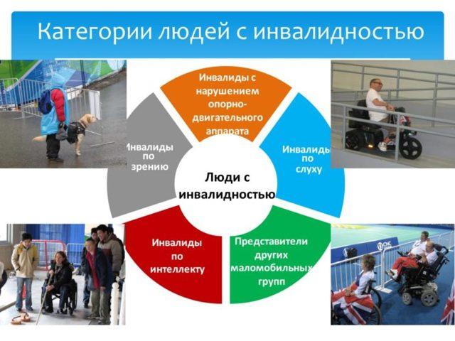 Средняя пенсия в Украине стала больше