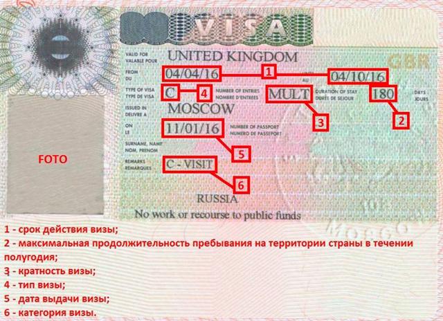 Виза в Великобританию (Англию) для россиян в 2020: самостоятельное оформление
