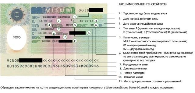 Виза в Норвегию для россиян в 2020 году: самостоятельное оформление