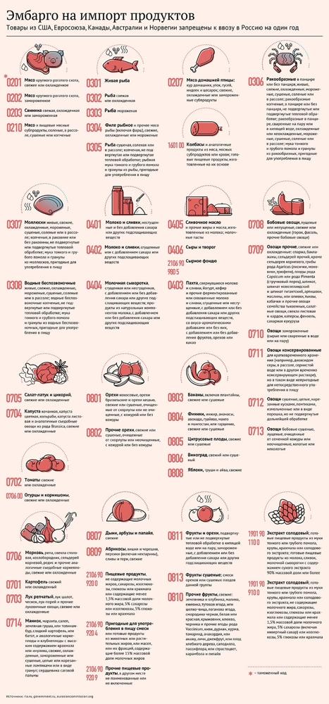 Провоз алкоголя через границу России в 2020 году: сколько можно, правила