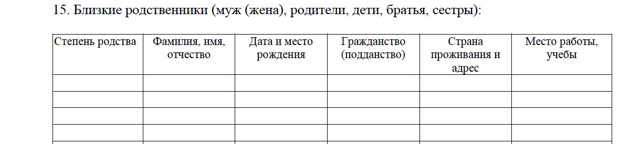 Образец заявления на РВП в 2020 году: бланки для заполнения