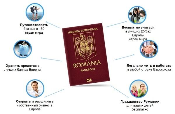 Гражданство Румынии: как россиянину получить румынский паспорт