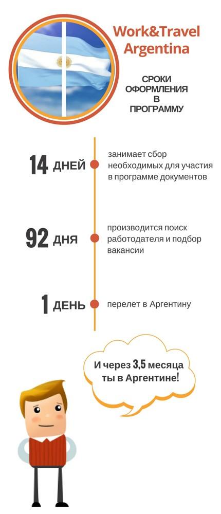Работа в Аргентине для русских в 2020 году