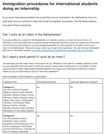 Работа в Голландии для русских: вакансии 2020