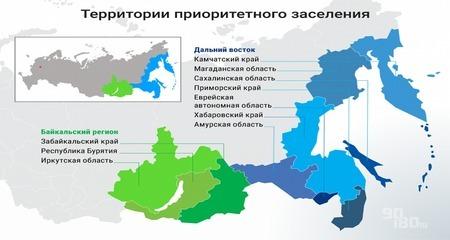 Регионы переселения соотечественников в Россию 2020: участники