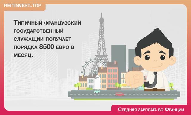 Средняя зарплата во Франции по профессиям в 2020 году